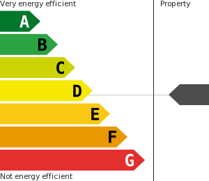 PLG_JEA_DPE_ENERGY_CONSUMPTION